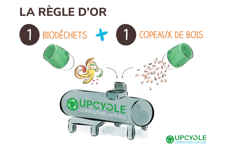 UpCycle Regle d'or compostage