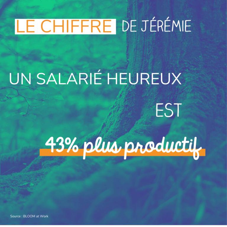 Productivite salarie heureux