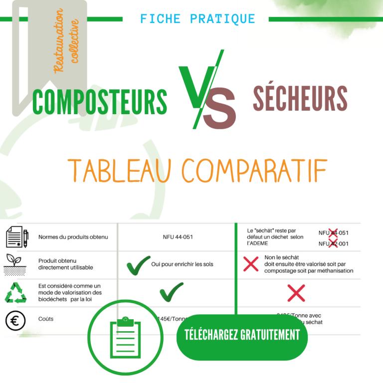 FP -composteur VS secheur par UpCycle