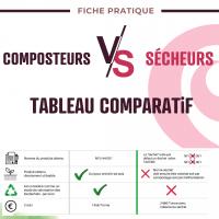 FP -composteur VS secheur WEB-new