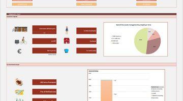 Business modele du compostage electromécanique UPCYCLE