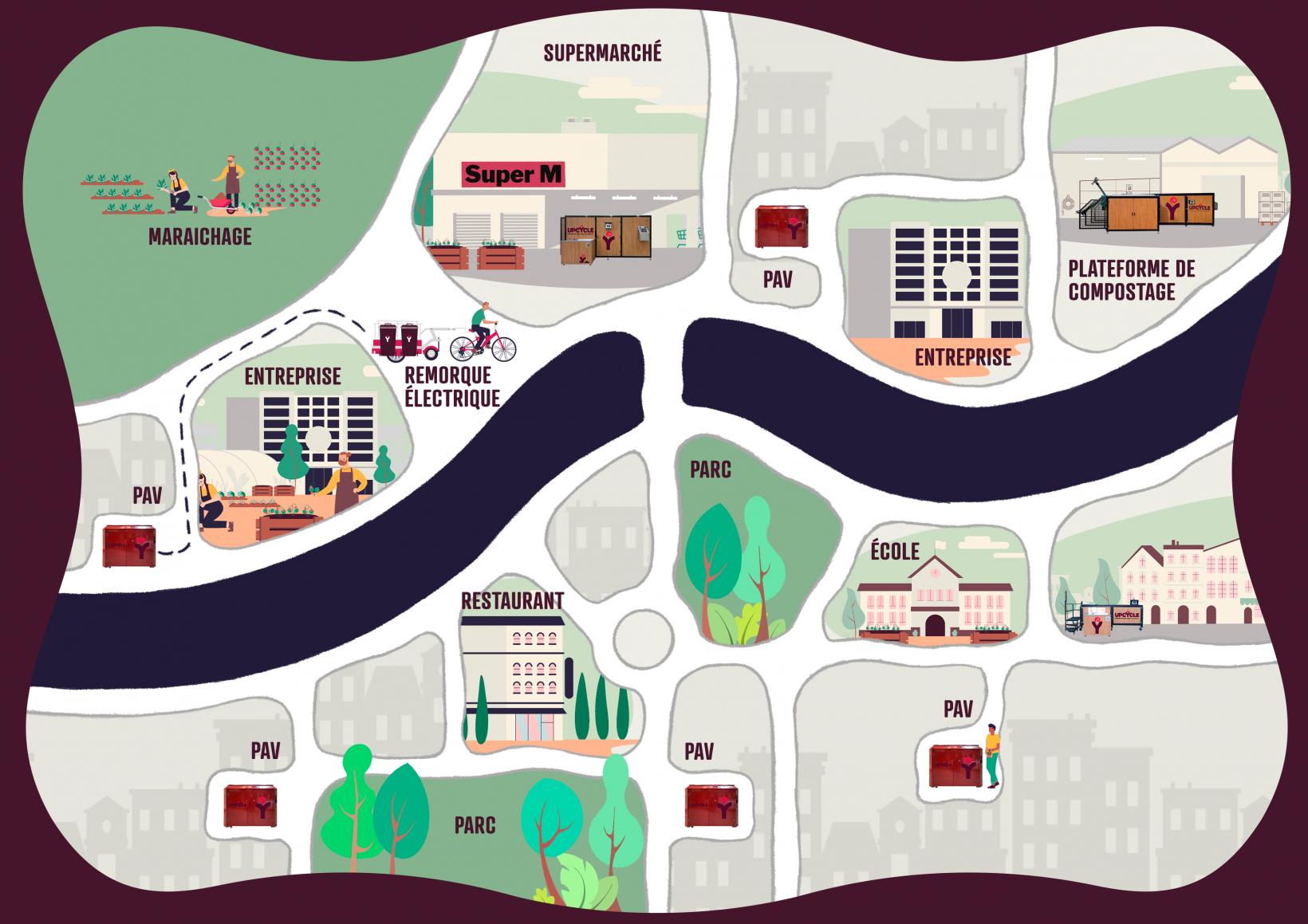 Solutions compostage de quartier | UPCYCLE